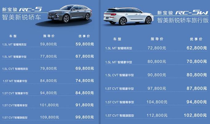 售价5.98-11.28万元,新宝骏 x 浙江卫视跨界演绎RC-5/RC-5W上市新潮流