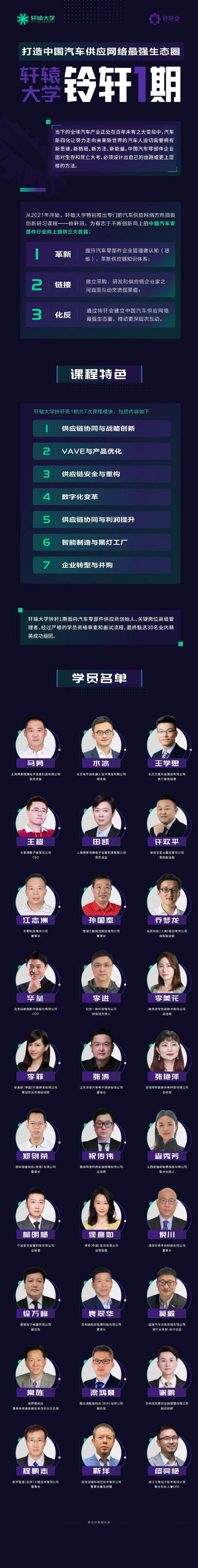 """铃轩1期一切就绪,汽车供应网络最强""""火箭班""""蓄势待发"""